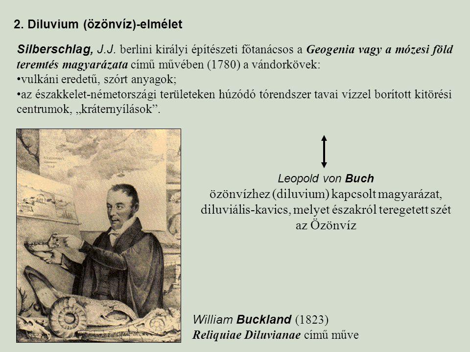 Silberschlag, J.J. berlini királyi építészeti főtanácsos a Geogenia vagy a mózesi föld teremtés magyarázata című művében (1780) a vándorkövek: vulkáni