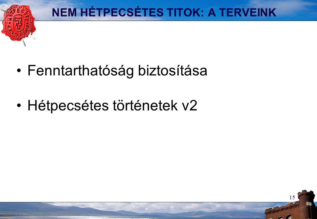NEM HÉTPECSÉTES TITOK: A TERVEINK Fenntarthatóság biztosítása Hétpecsétes történetek v2 15