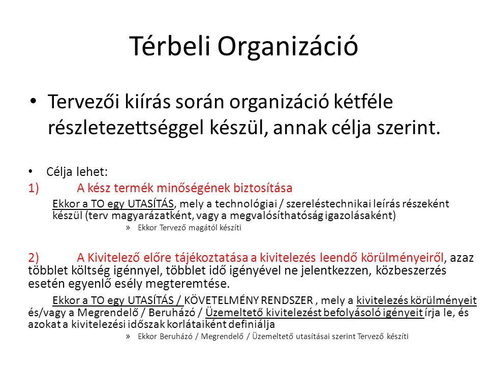 Térbeli Organizáció Tervezői kiírás során organizáció kétféle részletezettséggel készül, annak célja szerint. Célja lehet: 1)A kész termék minőségének