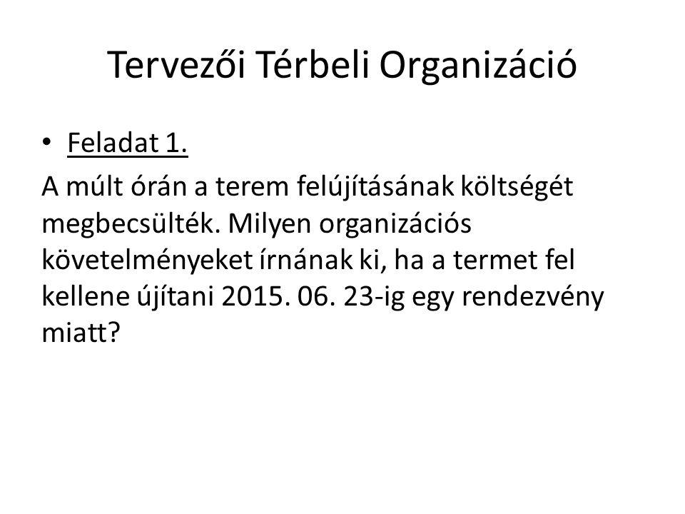 Tervezői Térbeli Organizáció Feladat 2.