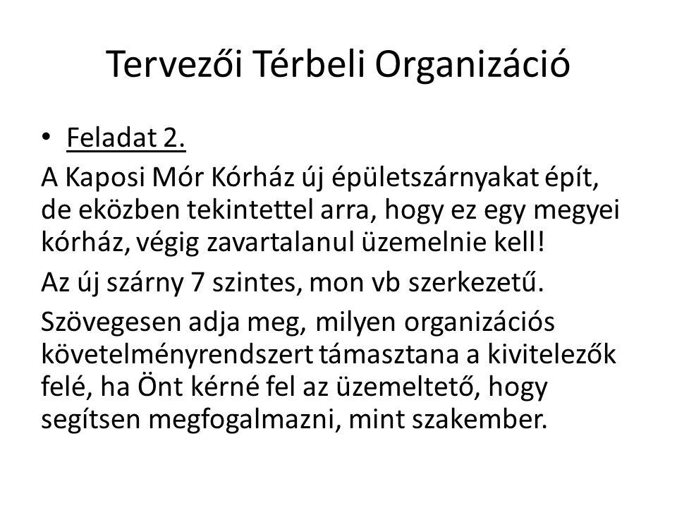 Tervezői Térbeli Organizáció Feladat 2. A Kaposi Mór Kórház új épületszárnyakat épít, de eközben tekintettel arra, hogy ez egy megyei kórház, végig za