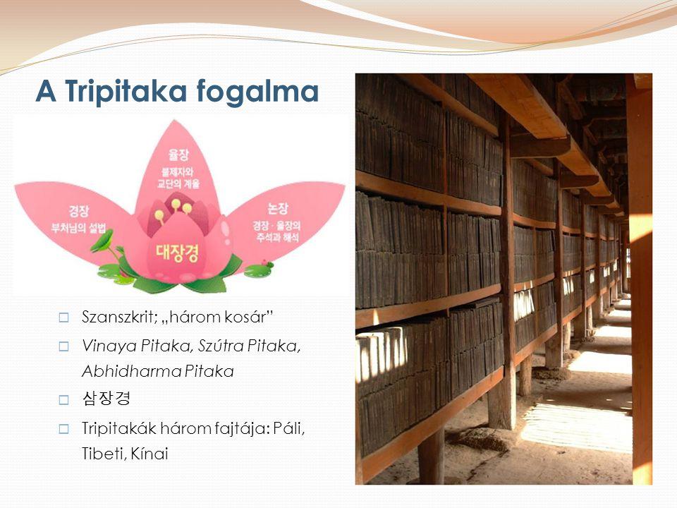 """A Tripitaka fogalma  Szanszkrit; """"három kosár  Vinaya Pitaka, Szútra Pitaka, Abhidharma Pitaka  삼장경  Tripitakák három fajtája: Páli, Tibeti, Kínai"""