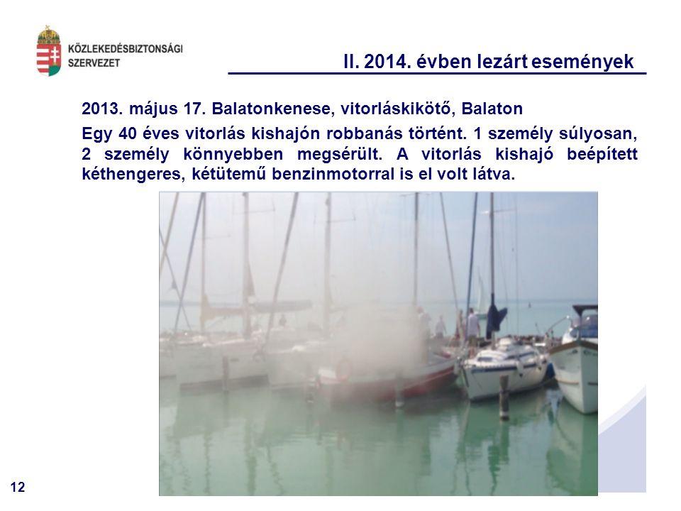 12 II. 2014. évben lezárt események 2013. május 17. Balatonkenese, vitorláskikötő, Balaton Egy 40 éves vitorlás kishajón robbanás történt. 1 személy s