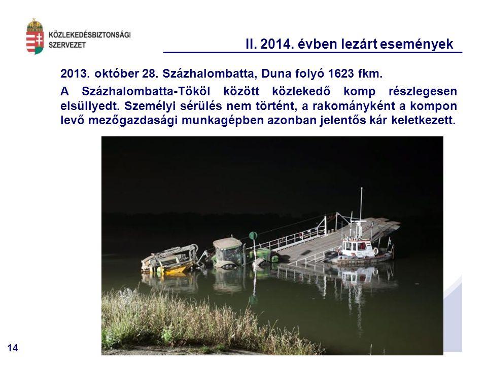 14 II. 2014. évben lezárt események 2013. október 28. Százhalombatta, Duna folyó 1623 fkm. A Százhalombatta-Tököl között közlekedő komp részlegesen el