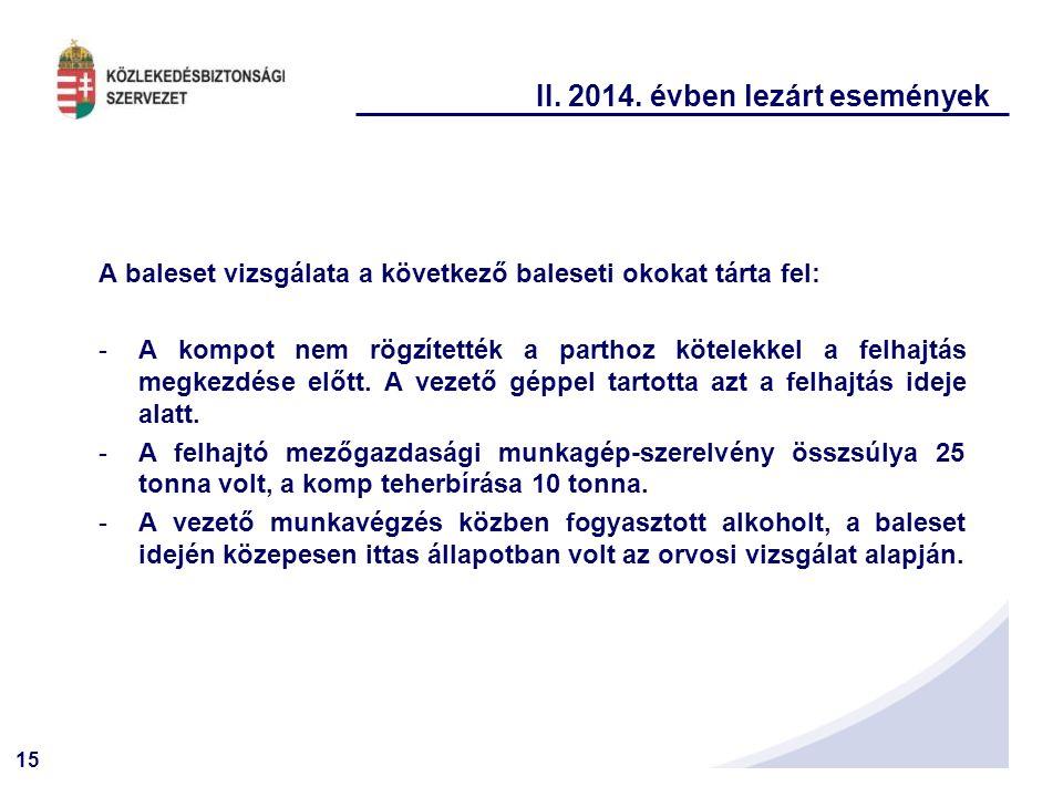 15 II. 2014. évben lezárt események A baleset vizsgálata a következő baleseti okokat tárta fel: -A kompot nem rögzítették a parthoz kötelekkel a felha