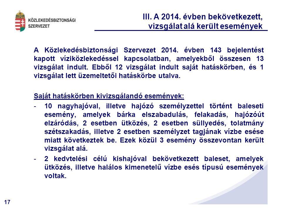 17 III. A 2014. évben bekövetkezett, vizsgálat alá került események A Közlekedésbiztonsági Szervezet 2014. évben 143 bejelentést kapott víziközlekedés