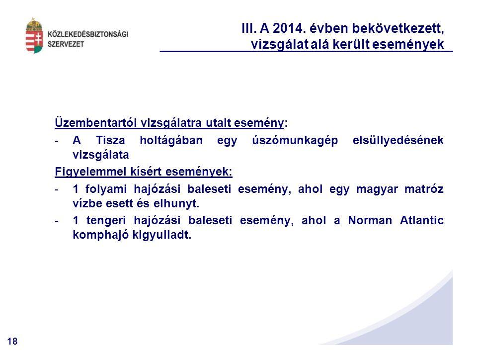 18 III. A 2014. évben bekövetkezett, vizsgálat alá került események Üzembentartói vizsgálatra utalt esemény: -A Tisza holtágában egy úszómunkagép elsü