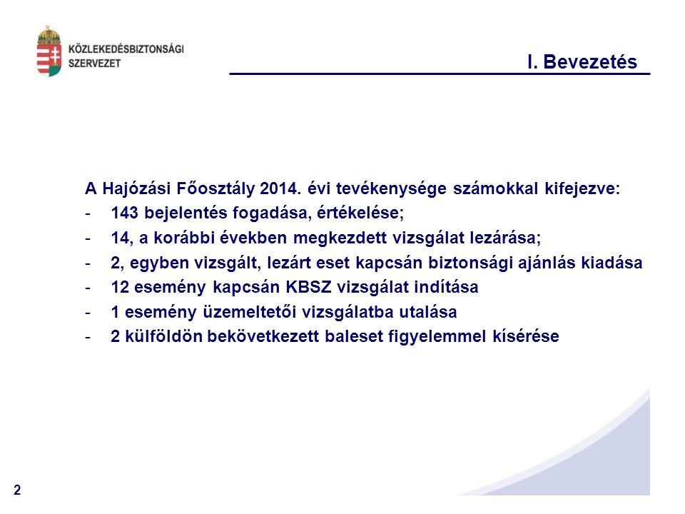 2 I. Bevezetés A Hajózási Főosztály 2014. évi tevékenysége számokkal kifejezve: -143 bejelentés fogadása, értékelése; -14, a korábbi években megkezdet