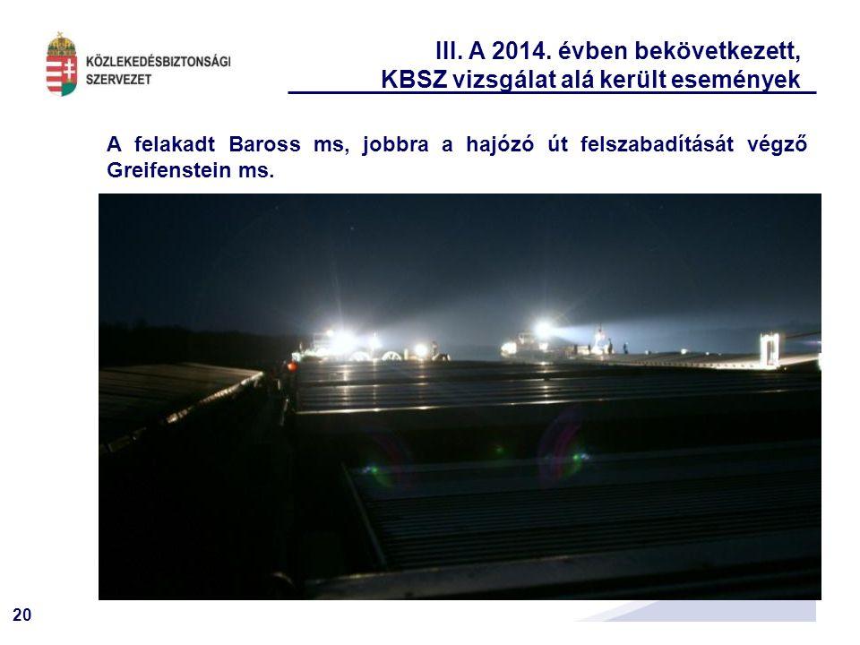 20 III. A 2014. évben bekövetkezett, KBSZ vizsgálat alá került események A felakadt Baross ms, jobbra a hajózó út felszabadítását végző Greifenstein m