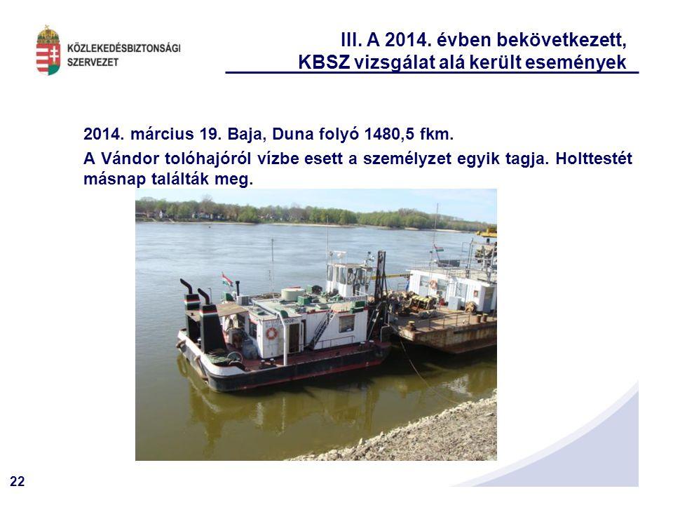22 III. A 2014. évben bekövetkezett, KBSZ vizsgálat alá került események 2014. március 19. Baja, Duna folyó 1480,5 fkm. A Vándor tolóhajóról vízbe ese