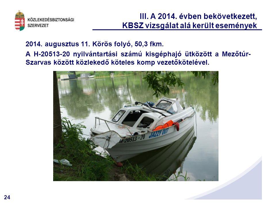 24 III. A 2014. évben bekövetkezett, KBSZ vizsgálat alá került események 2014. augusztus 11. Körös folyó, 50,3 fkm. A H-20513-20 nyilvántartási számú