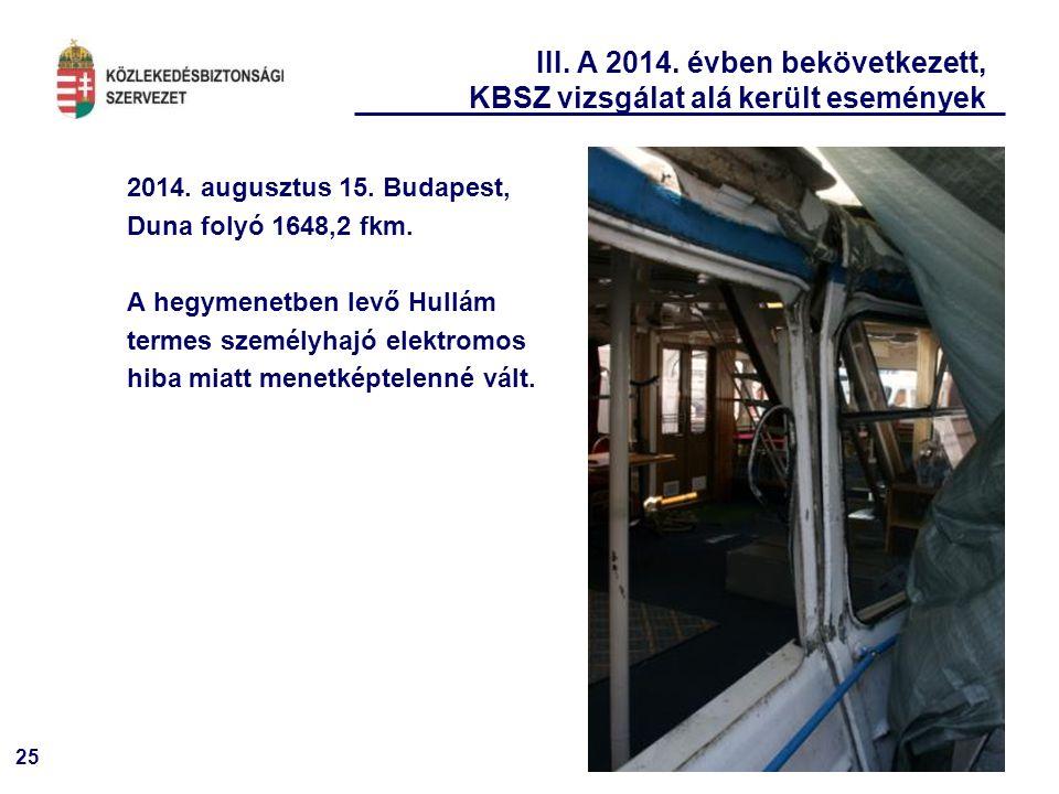 25 III. A 2014. évben bekövetkezett, KBSZ vizsgálat alá került események 2014. augusztus 15. Budapest, Duna folyó 1648,2 fkm. A hegymenetben levő Hull