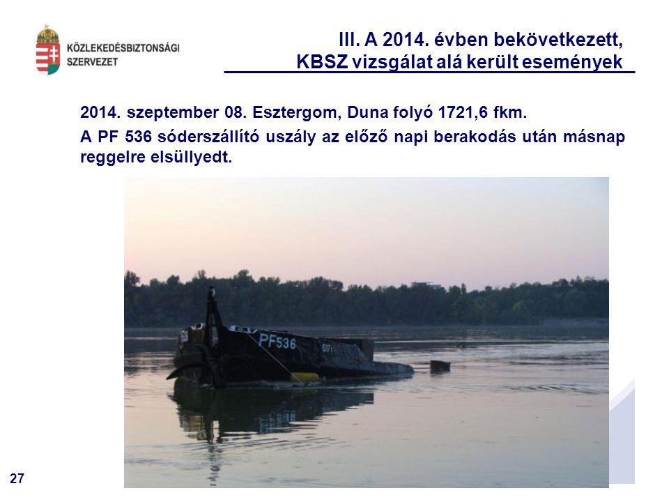 27 III. A 2014. évben bekövetkezett, KBSZ vizsgálat alá került események 2014. szeptember 08. Esztergom, Duna folyó 1721,6 fkm. A PF 536 sóderszállító