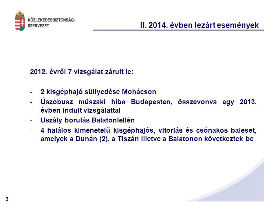 3 II. 2014. évben lezárt események 2012. évről 7 vizsgálat zárult le: -2 kisgéphajó süllyedése Mohácson -Úszóbusz műszaki hiba Budapesten, összevonva