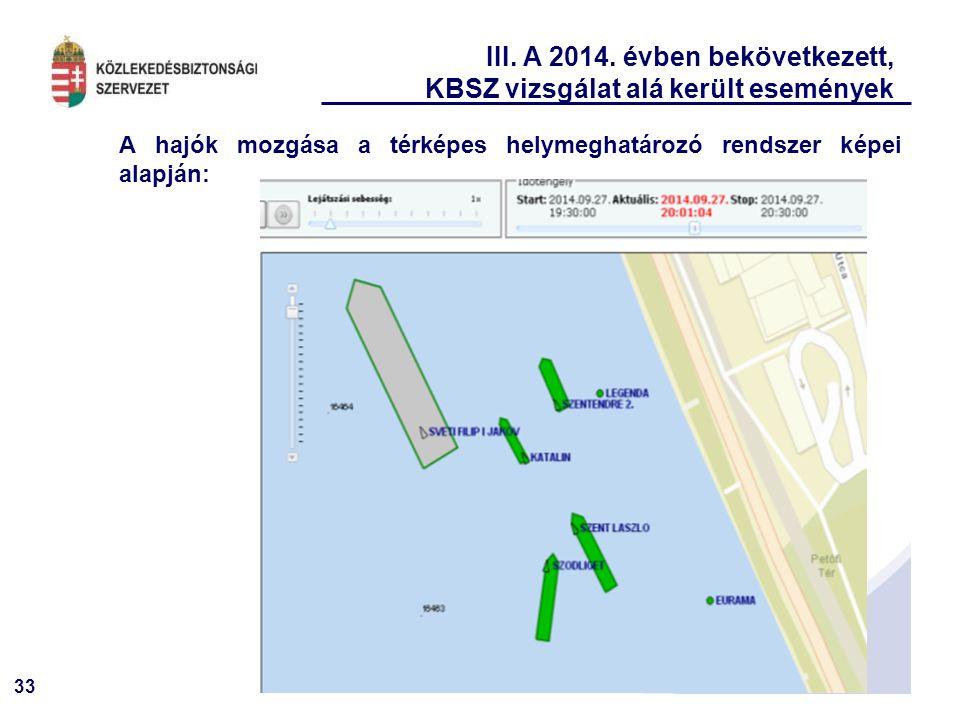 33 III. A 2014. évben bekövetkezett, KBSZ vizsgálat alá került események A hajók mozgása a térképes helymeghatározó rendszer képei alapján: