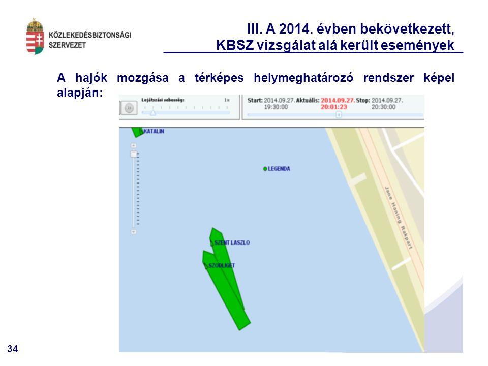 34 III. A 2014. évben bekövetkezett, KBSZ vizsgálat alá került események A hajók mozgása a térképes helymeghatározó rendszer képei alapján: