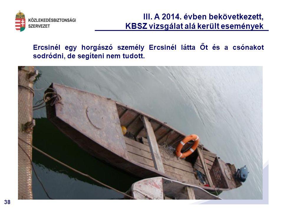 38 III. A 2014. évben bekövetkezett, KBSZ vizsgálat alá került események Ercsinél egy horgászó személy Ercsinél látta Őt és a csónakot sodródni, de se