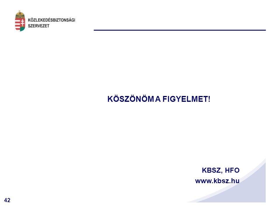 42 KÖSZÖNÖM A FIGYELMET! KBSZ, HFO www.kbsz.hu