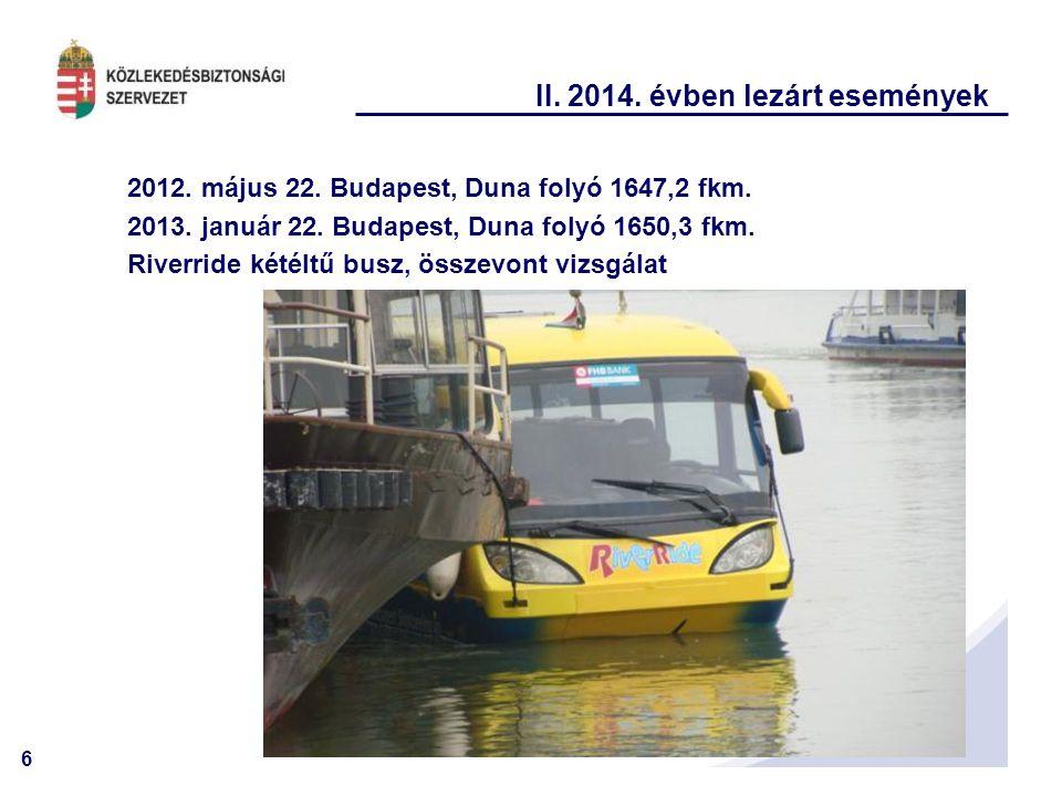 6 II. 2014. évben lezárt események 2012. május 22. Budapest, Duna folyó 1647,2 fkm. 2013. január 22. Budapest, Duna folyó 1650,3 fkm. Riverride kétélt