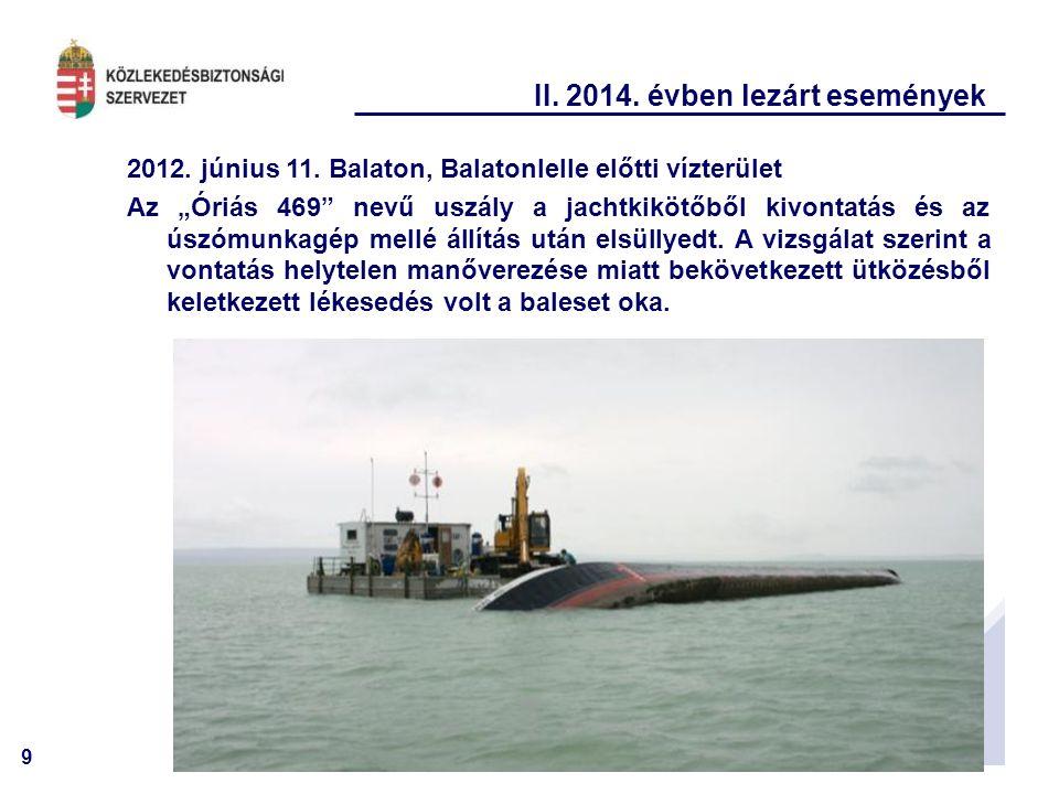 """9 II. 2014. évben lezárt események 2012. június 11. Balaton, Balatonlelle előtti vízterület Az """"Óriás 469"""" nevű uszály a jachtkikötőből kivontatás és"""