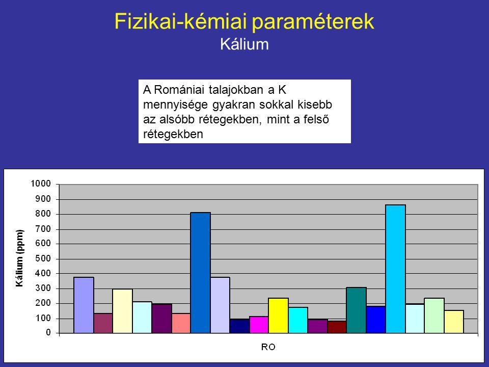Fizikai-kémiai paraméterek Kálium A Romániai talajokban a K mennyisége gyakran sokkal kisebb az alsóbb rétegekben, mint a felső rétegekben