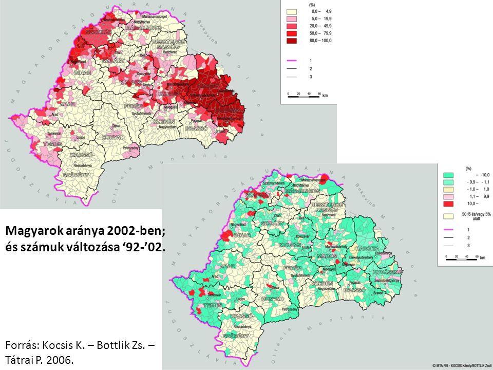 Magyarok aránya 2002-ben; és számuk változása '92-'02. Forrás: Kocsis K. – Bottlik Zs. – Tátrai P. 2006.