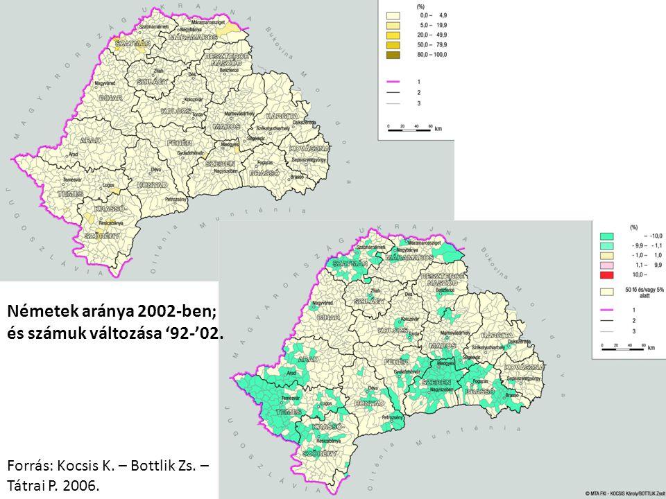 Németek aránya 2002-ben; és számuk változása '92-'02. Forrás: Kocsis K. – Bottlik Zs. – Tátrai P. 2006.