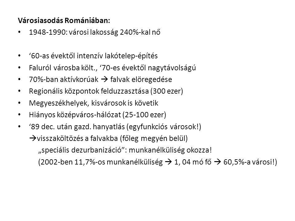 Városiasodás Romániában: 1948-1990: városi lakosság 240%-kal nő '60-as évektől intenzív lakótelep-építés Faluról városba költ., '70-es évektől nagytávolságú 70%-ban aktívkorúak  falvak elöregedése Regionális központok felduzzasztása (300 ezer) Megyeszékhelyek, kisvárosok is követik Hiányos középváros-hálózat (25-100 ezer) '89 dec.