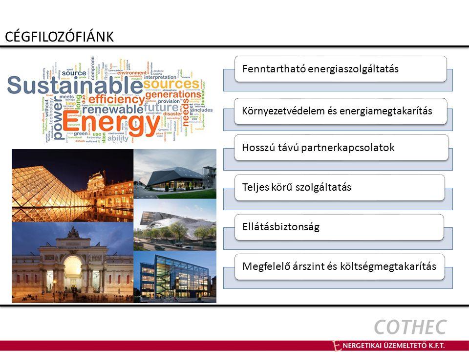 Cothec Energetikai Üzemeltető Kft.H-9024 Győr, Hunyadi u.