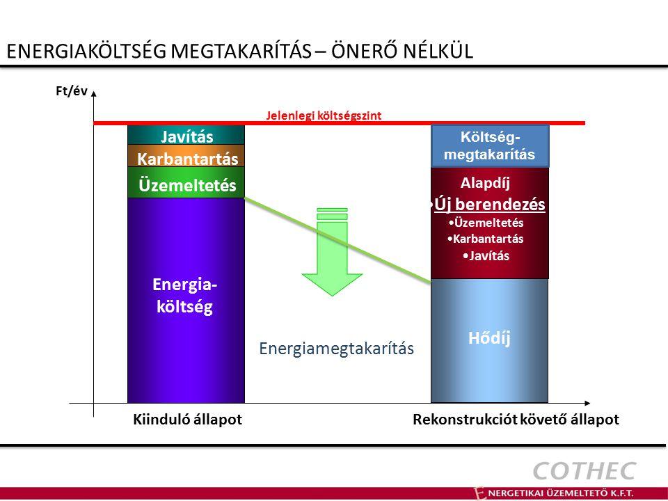KÓRHÁZI SZEGMENS Országos Intézmények gázfogyasztás: 300 ezer-1000ezerm3, teljesítmény igény: 500-1500 kW Budapesti Kórházak gázfogyasztás: 800 ezer-4000ezer Nm3 teljesítmény igény: 2-10 MW Megyei Kórházak gázfogyasztás: 800 ezer-2000ezer Nm3 teljesítmény igény: 2-8 MW Rendelő Intézetek, egészségügyi centrumok gázfogyasztás: 100 ezer-250ezer Nm3 teljesítmény igény: 300-700 kW