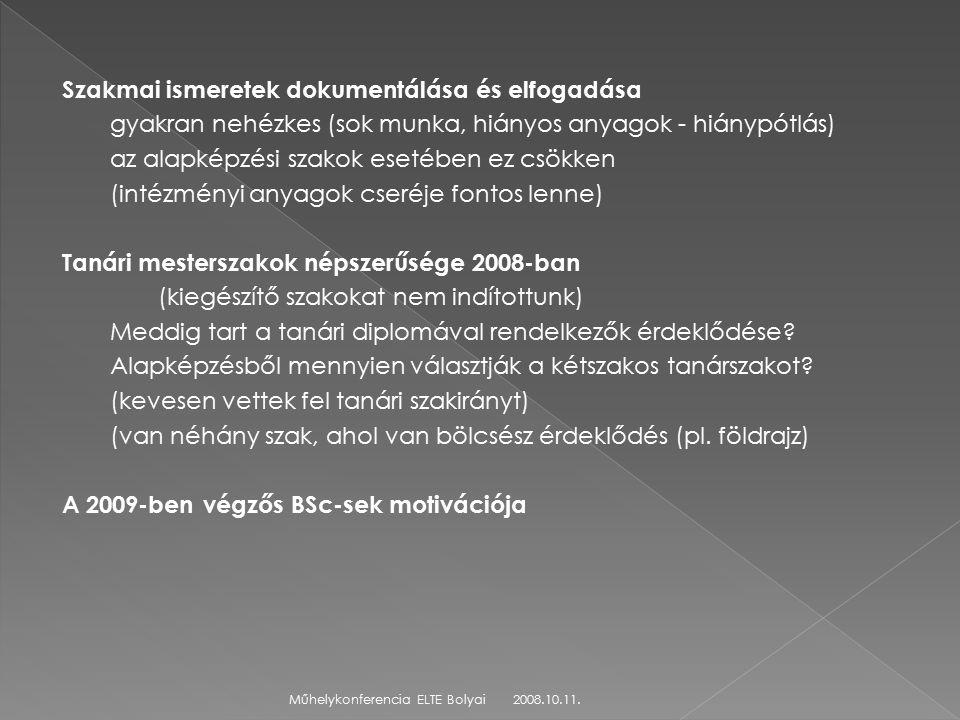 2008.10.11.Műhelykonferencia ELTE Bolyai Szakmai ismeretek dokumentálása és elfogadása gyakran nehézkes (sok munka, hiányos anyagok - hiánypótlás) az alapképzési szakok esetében ez csökken (intézményi anyagok cseréje fontos lenne) Tanári mesterszakok népszerűsége 2008-ban (kiegészítő szakokat nem indítottunk) Meddig tart a tanári diplomával rendelkezők érdeklődése.