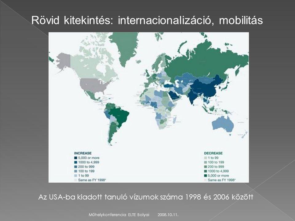2008.10.11.Műhelykonferencia ELTE Bolyai Rövid kitekintés: internacionalizáció, mobilitás Az USA-ba kiadott tanuló vízumok száma 1998 és 2006 között