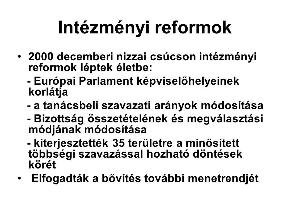 Intézményi reformok 2000 decemberi nizzai csúcson intézményi reformok léptek életbe: - Európai Parlament képviselőhelyeinek korlátja - a tanácsbeli szavazati arányok módosítása - Bizottság összetételének és megválasztási módjának módosítása - kiterjesztették 35 területre a minősített többségi szavazással hozható döntések körét Elfogadták a bővítés további menetrendjét