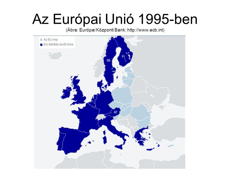 Az Európai Unió 1995-ben (Ábra: Európai Központi Bank: http://www.ecb.int)