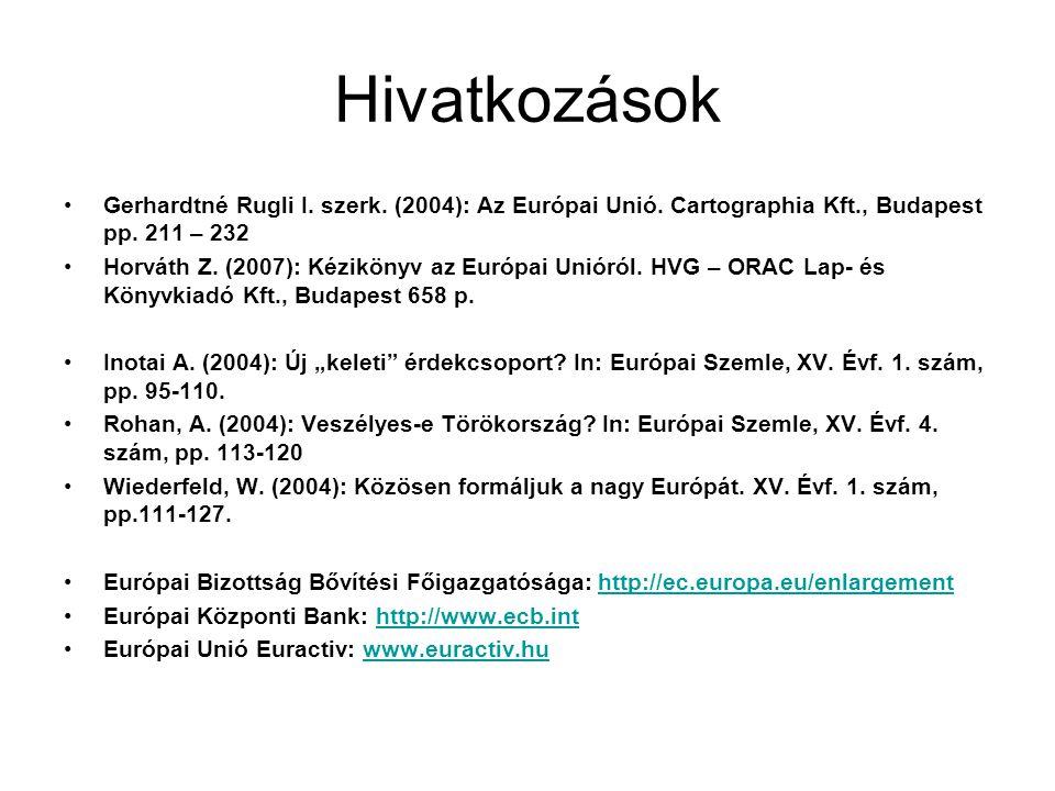 Hivatkozások Gerhardtné Rugli I. szerk. (2004): Az Európai Unió.
