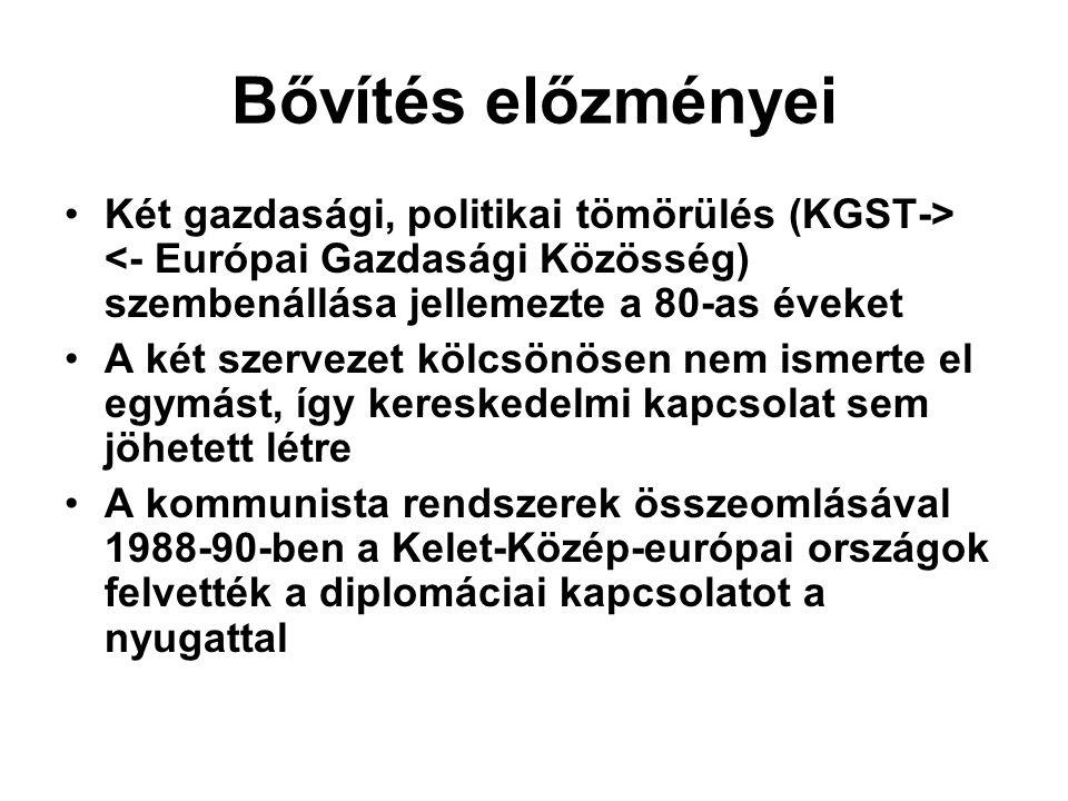 Bővítés előzményei Két gazdasági, politikai tömörülés (KGST-> <- Európai Gazdasági Közösség) szembenállása jellemezte a 80-as éveket A két szervezet kölcsönösen nem ismerte el egymást, így kereskedelmi kapcsolat sem jöhetett létre A kommunista rendszerek összeomlásával 1988-90-ben a Kelet-Közép-európai országok felvették a diplomáciai kapcsolatot a nyugattal