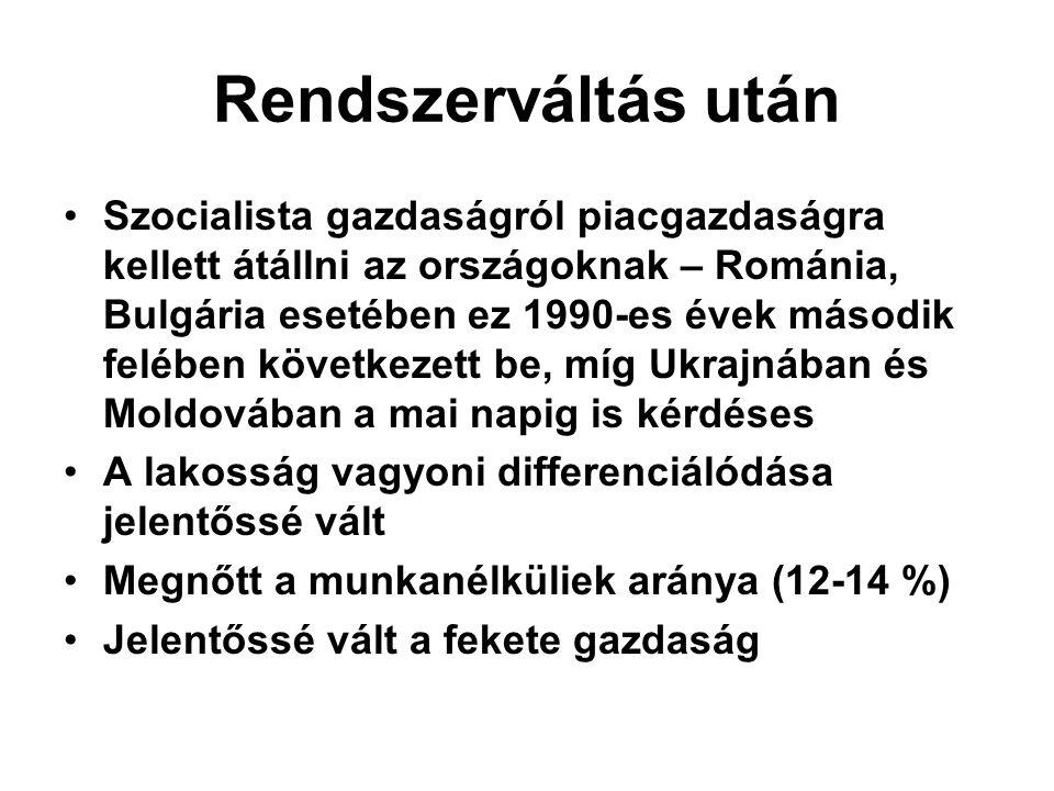 Rendszerváltás után Szocialista gazdaságról piacgazdaságra kellett átállni az országoknak – Románia, Bulgária esetében ez 1990-es évek második felében következett be, míg Ukrajnában és Moldovában a mai napig is kérdéses A lakosság vagyoni differenciálódása jelentőssé vált Megnőtt a munkanélküliek aránya (12-14 %) Jelentőssé vált a fekete gazdaság
