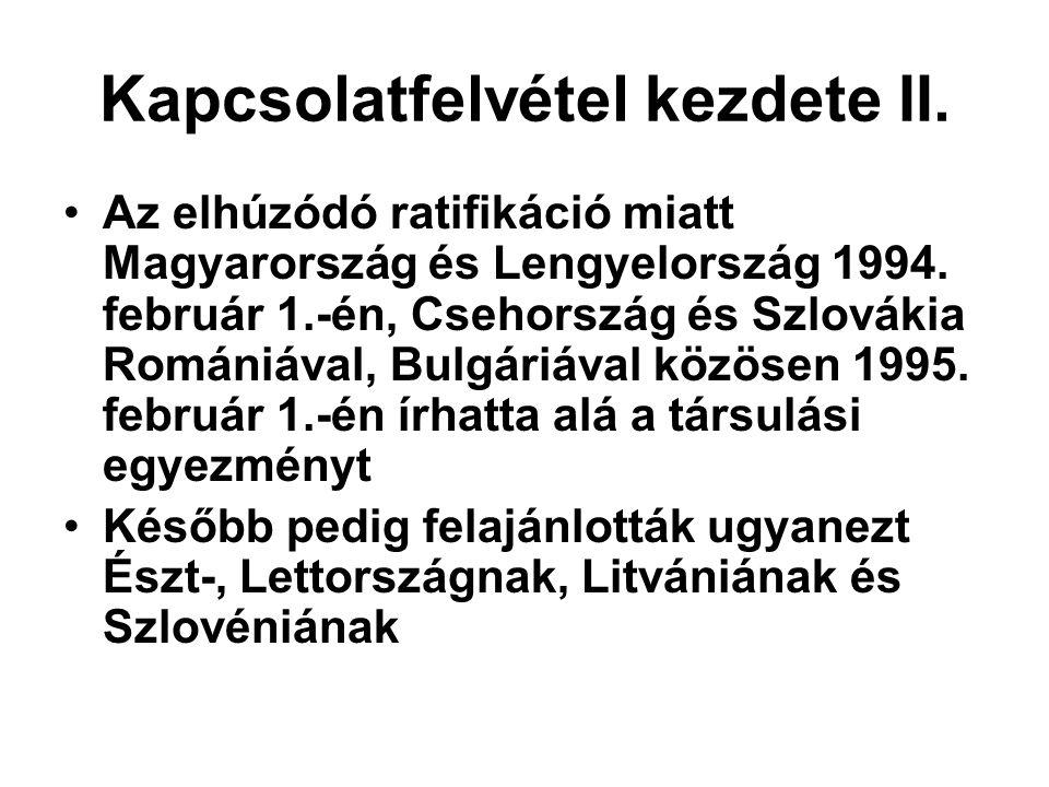 Kapcsolatfelvétel kezdete II. Az elhúzódó ratifikáció miatt Magyarország és Lengyelország 1994.