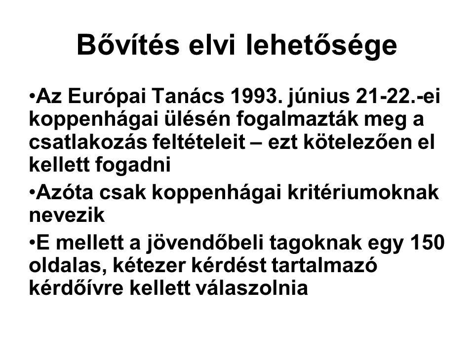 Bővítés elvi lehetősége Az Európai Tanács 1993.