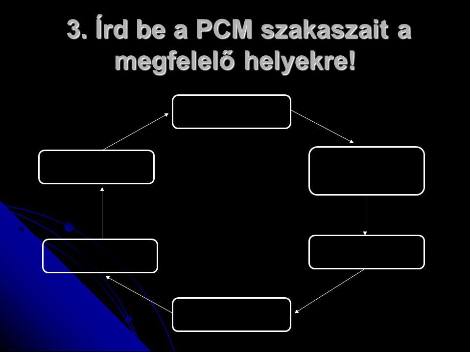 3. Írd be a PCM szakaszait a megfelelő helyekre! 3. Írd be a PCM szakaszait a megfelelő helyekre!