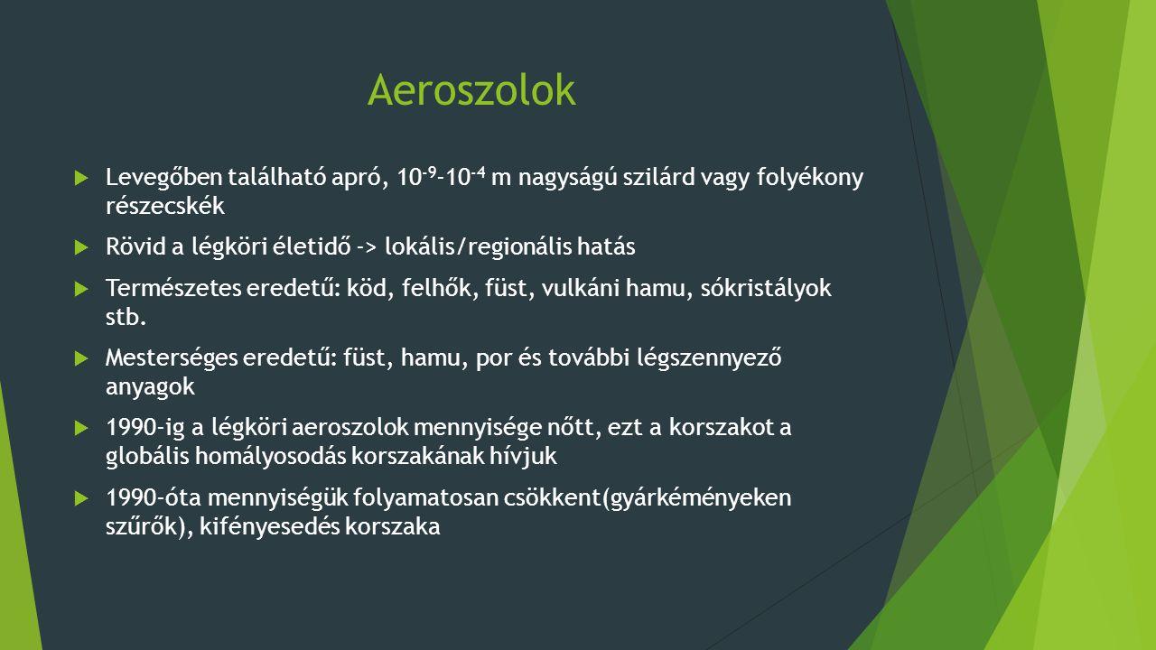 Aeroszolok  Levegőben található apró, 10 -9 -10 -4 m nagyságú szilárd vagy folyékony részecskék  Rövid a légköri életidő -> lokális/regionális hatás