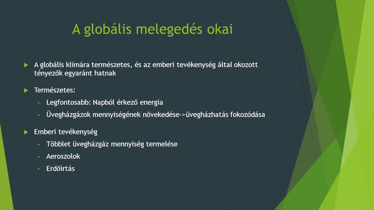 Üvegházhatás  Üvegházgázok okozzák, ezek: Vízgőz CO 2 CH 4 N 2 O O 3  Nélküle sokkal hidegebb lenne -> üvegházhatás lényeges