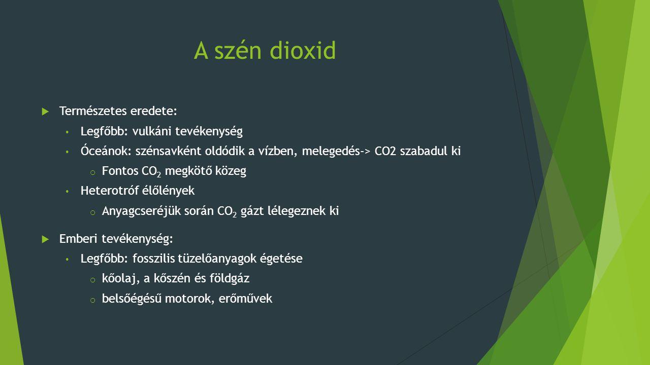 A szén dioxid  Természetes eredete: Legfőbb: vulkáni tevékenység Óceánok: szénsavként oldódik a vízben, melegedés-> CO2 szabadul ki o Fontos CO 2 meg