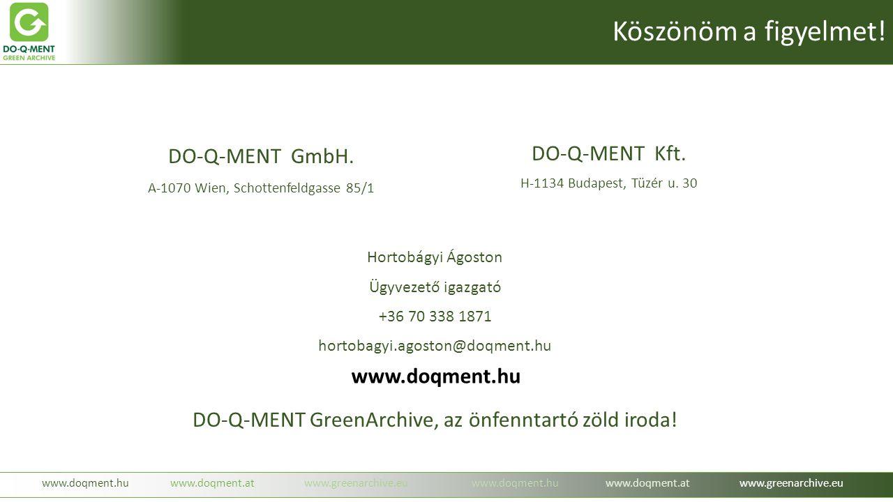 DO-Q-MENT Kft. H-1134 Budapest, Tüzér u. 30 DO-Q-MENT GreenArchive, az önfenntartó zöld iroda! Hortobágyi Ágoston Ügyvezető igazgató +36 70 338 1871 h