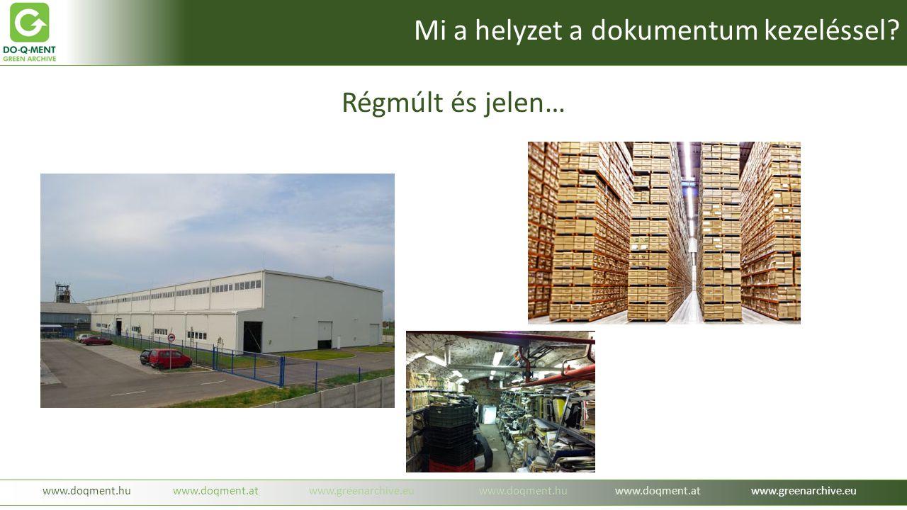 www.doqment.huwww.doqment.atwww.greenarchive.euwww.doqment.huwww.doqment.atwww.greenarchive.eu Mi a helyzet a dokumentum kezeléssel? Régmúlt és jelen…