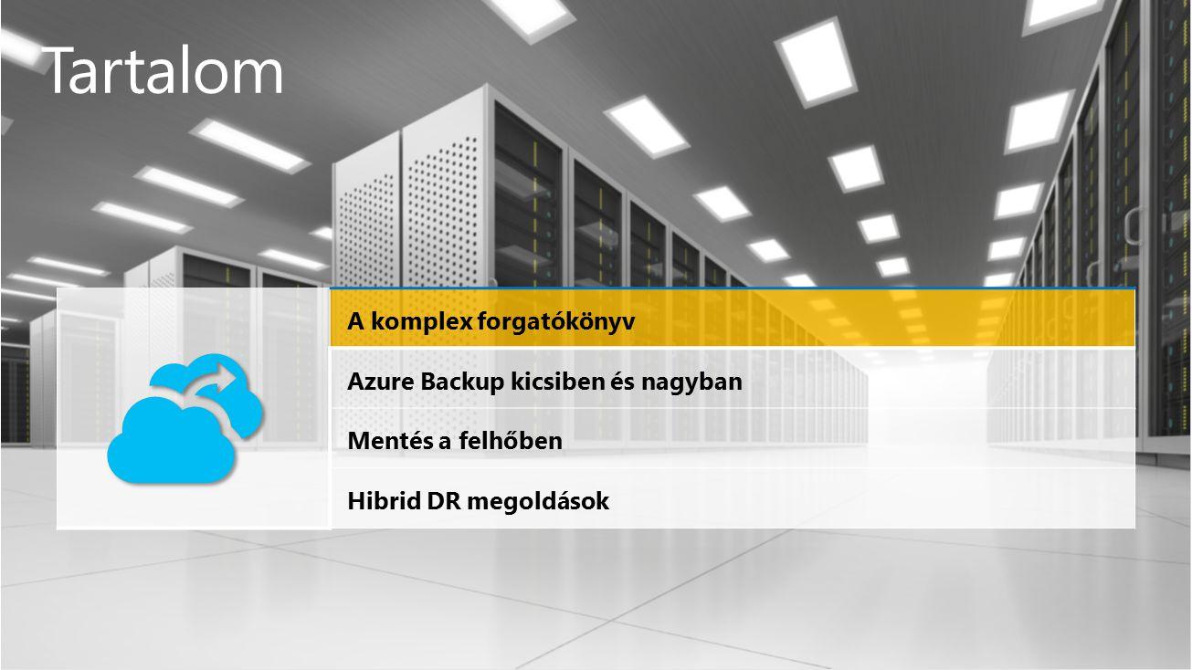 Microsoft Azure Adatcsatorna (HTTPS / VPN / ExpressRoute) Azure Site Recovery Process Server Cache, tömörítés és titkosítás Config Server Központi felügyelet Master Target Tárolás (pl.