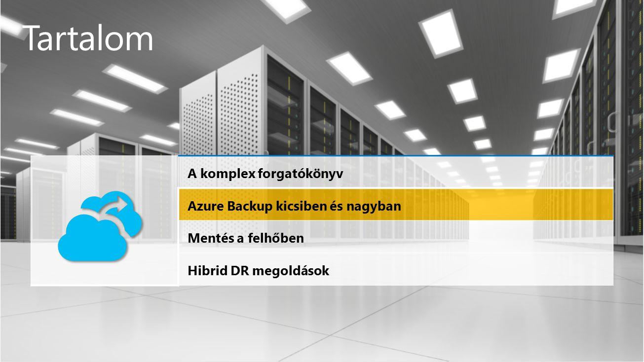 Egyszerű mentés és archiválás, Windows Server illetve Windows 7 / 8 / 8.1 alatt Skálázható, komplex és központosított mentés és archiválás a System Center Data Protection Managerrel Microsoft Azure Mit menthetünk az Azure-ba.