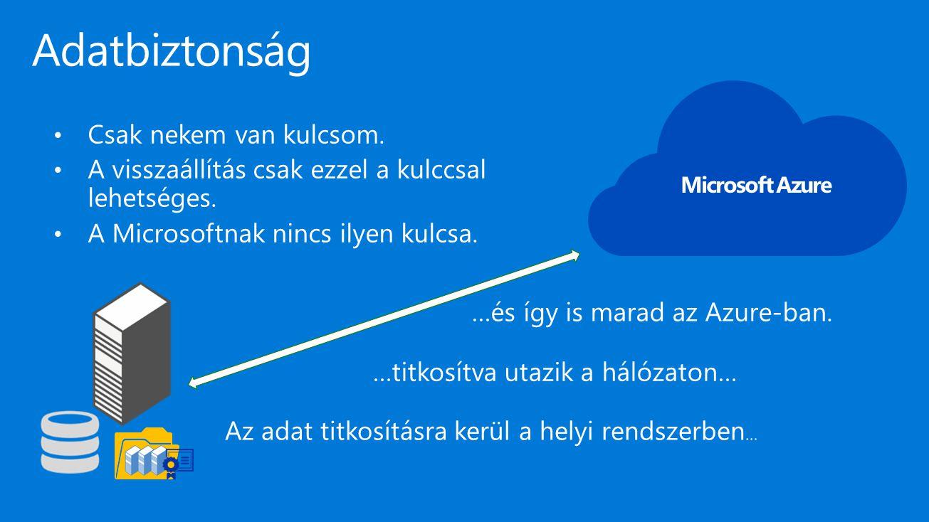 Microsoft Azure Site Recovery Kommunikációs csatorna Replikációs csatorna: Hyper-V Replika, SQL AlwaysON Központ Windows Server DR helyszín Windows Server 2014 január (GA) System Center Szervezés és replikáció Microsoft Azure Site Recovery Központ vagy telephely Windows Server System Center 2014 október (GA) Microsoft Azure Site Recovery Replikációs csatorna: InMage replikáció VMware InMage Scout Központ DR helyszín 2014 július (GA)