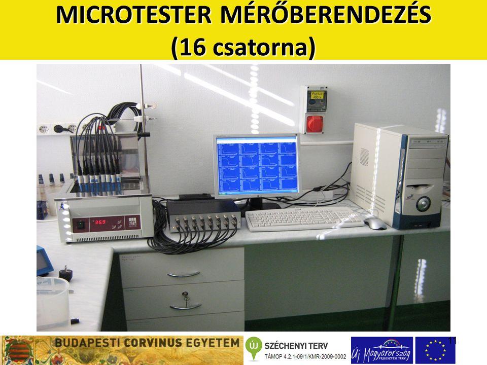 11 MICROTESTER MÉRŐBERENDEZÉS (16 csatorna)