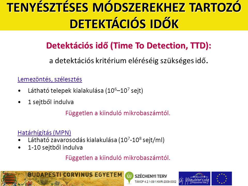 Detektációs idő (Time To Detection, TTD): Detektációs idő (Time To Detection, TTD): a detektációs kritérium eléréséig szükséges idő.